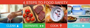 Food safety and Microbial standards, Food quality standards