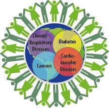 Diseases - Communicable diseases, Endemic diseases