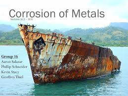Corossion of metals